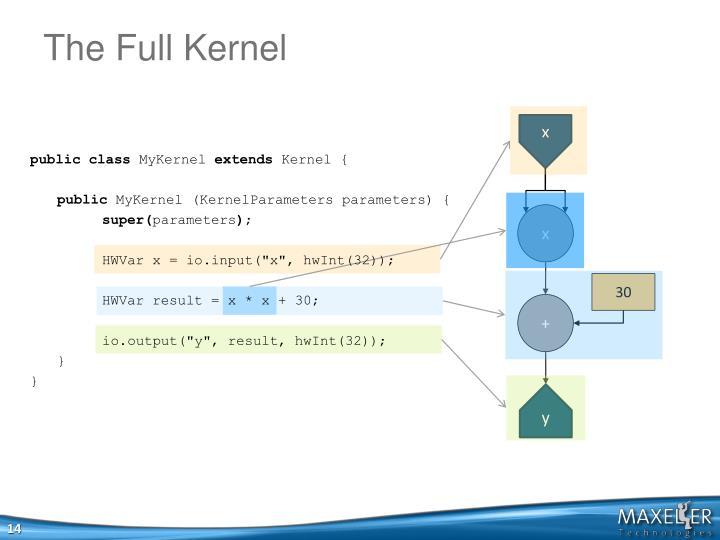 The Full Kernel