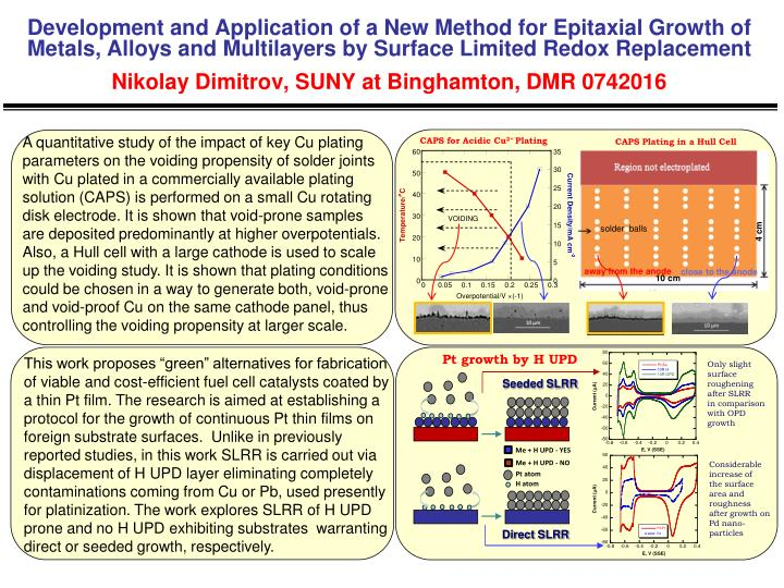 Development and Application of a New Method for Epitaxial Growth of Metals, Alloys and Multilayers b...