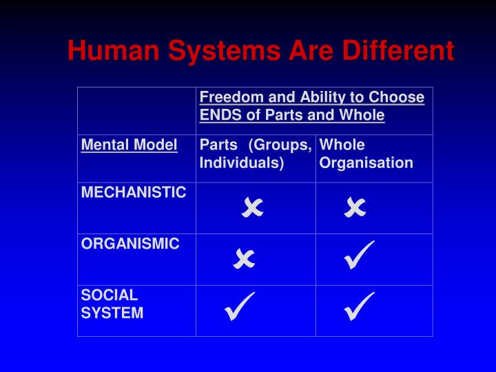 Human Systems Are Different