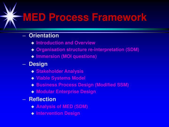 MED Process Framework