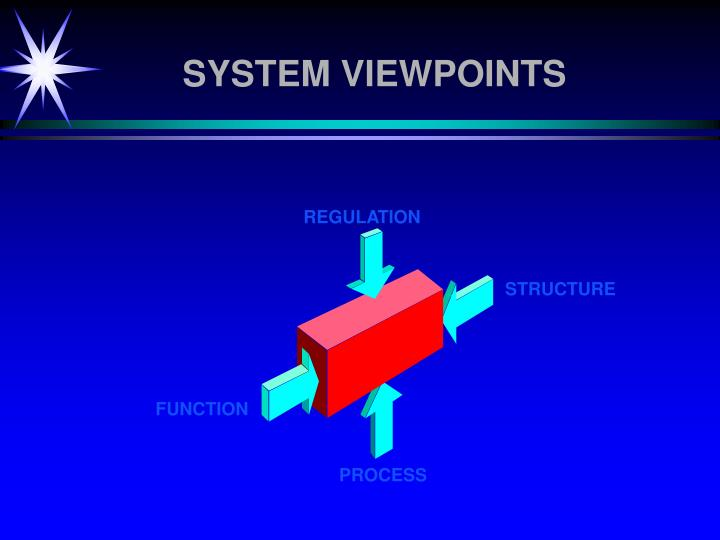 SYSTEM VIEWPOINTS