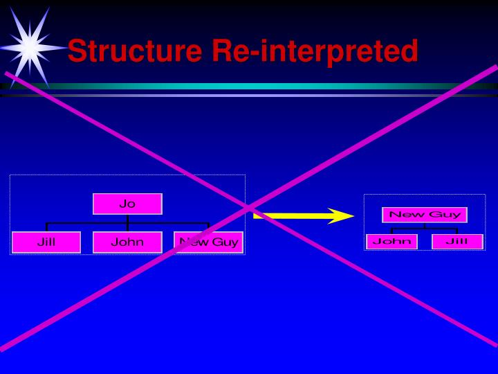 Structure Re-interpreted
