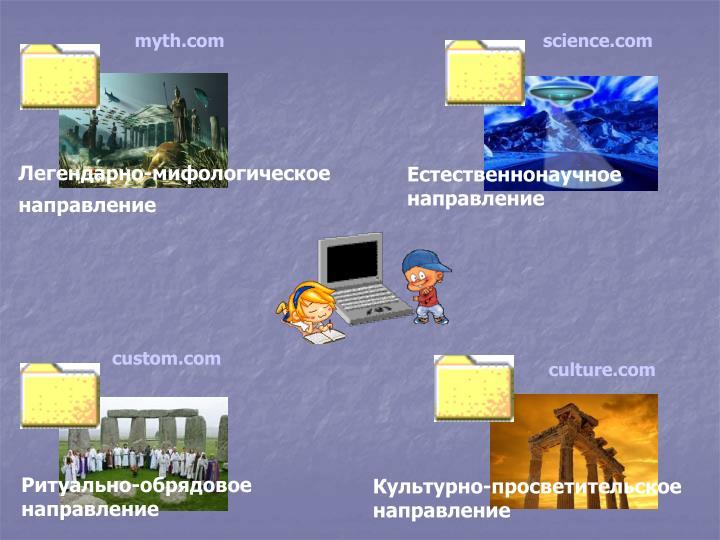 myth.com