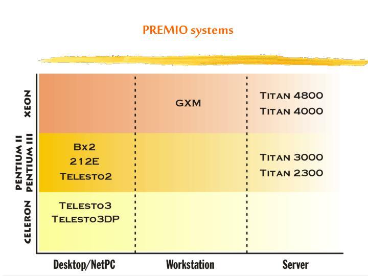 PREMIO systems