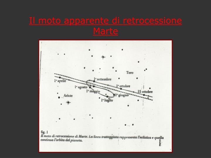 Il moto apparente di retrocessione Marte