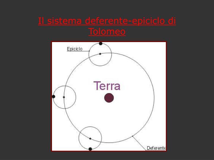 Il sistema deferente-epiciclo di Tolomeo