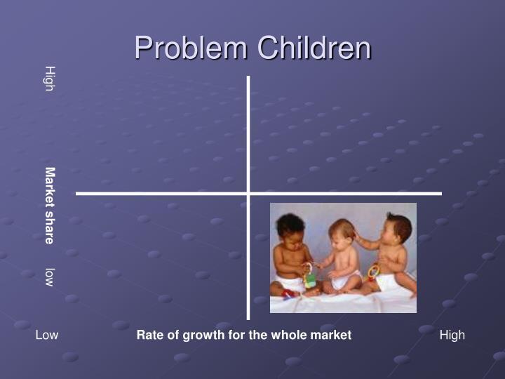 Problem Children