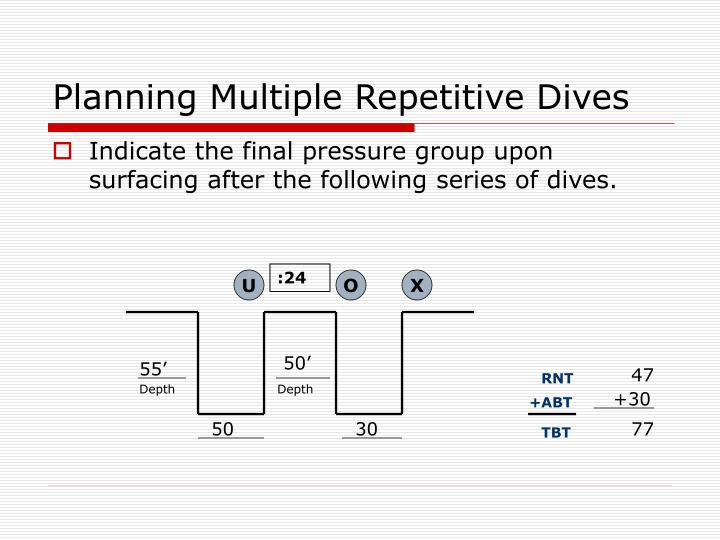Planning Multiple Repetitive Dives