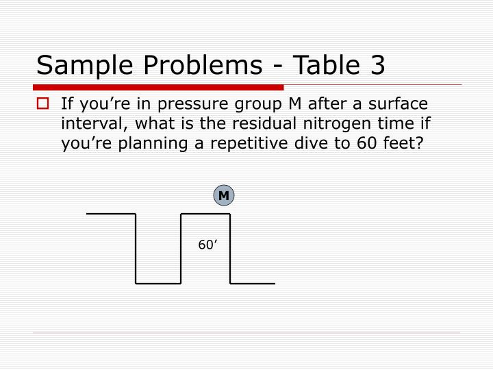 Sample Problems - Table 3