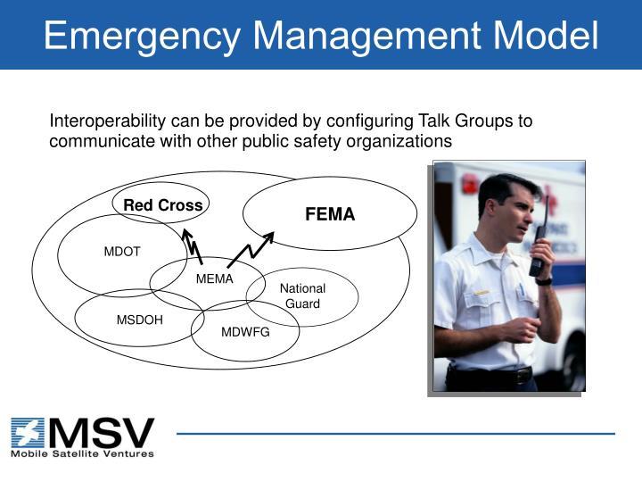 Emergency Management Model