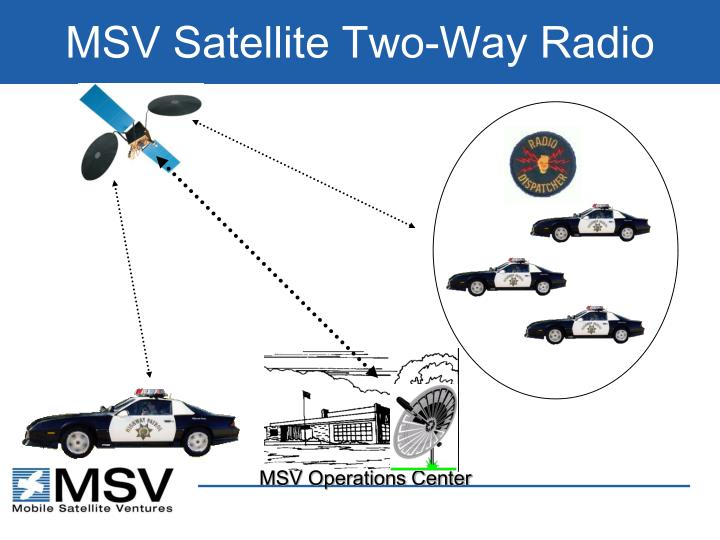 MSV Satellite Two-Way Radio