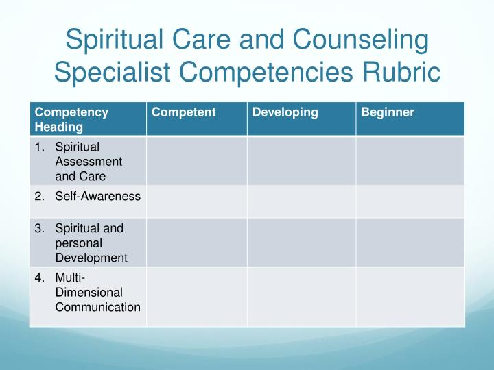 Spiritual Care and Counseling