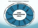 the competency wheel