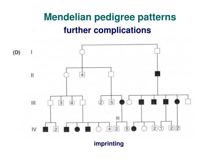 Mendelian pedigree patterns