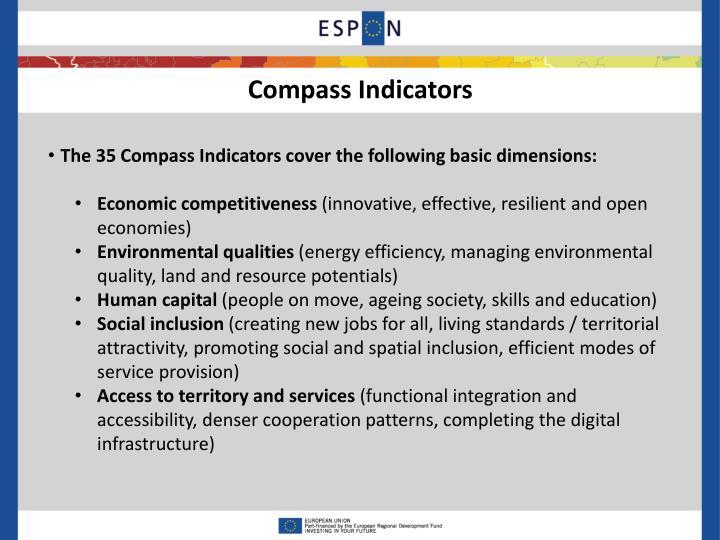 Compass Indicators