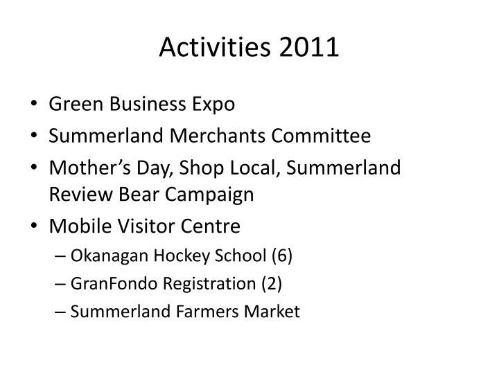 Activities 2011