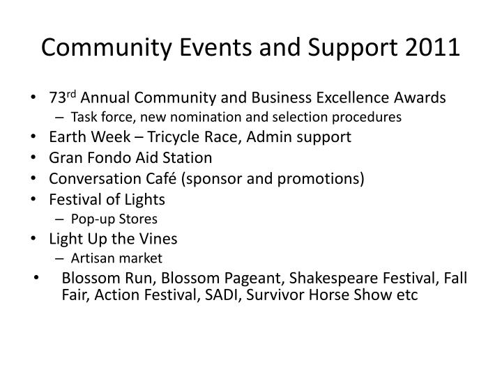 Community Events and Support 2011