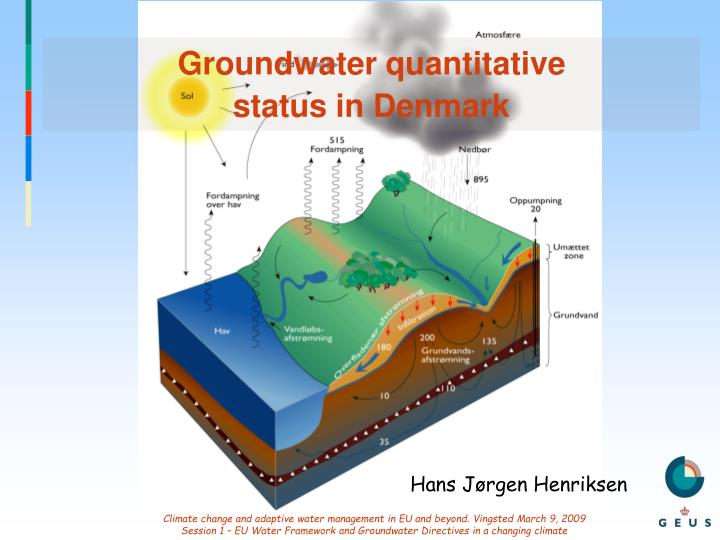 Groundwater quantitative status in denmark