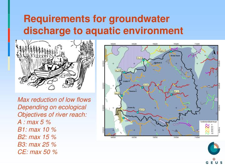 Requirements for groundwater discharge to aquatic environment