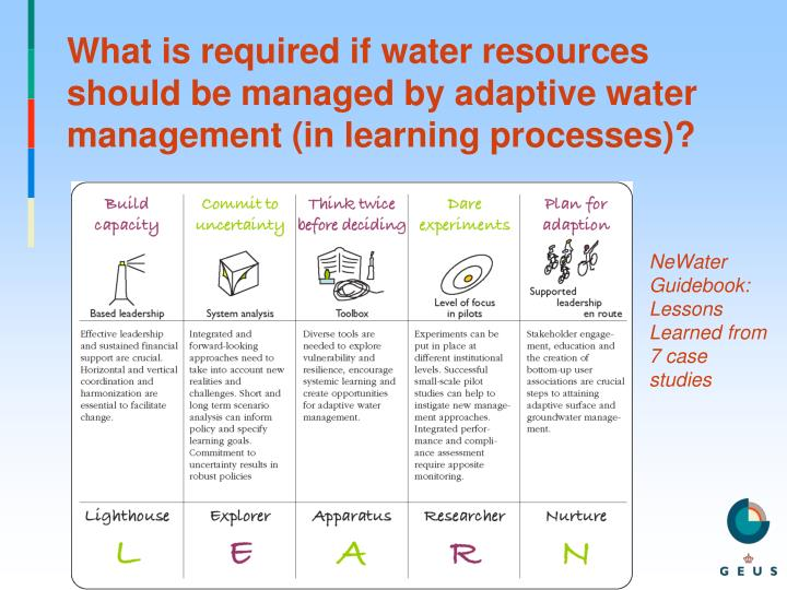 What is required if water resources should be managed by adaptive water management (in learning processes)?