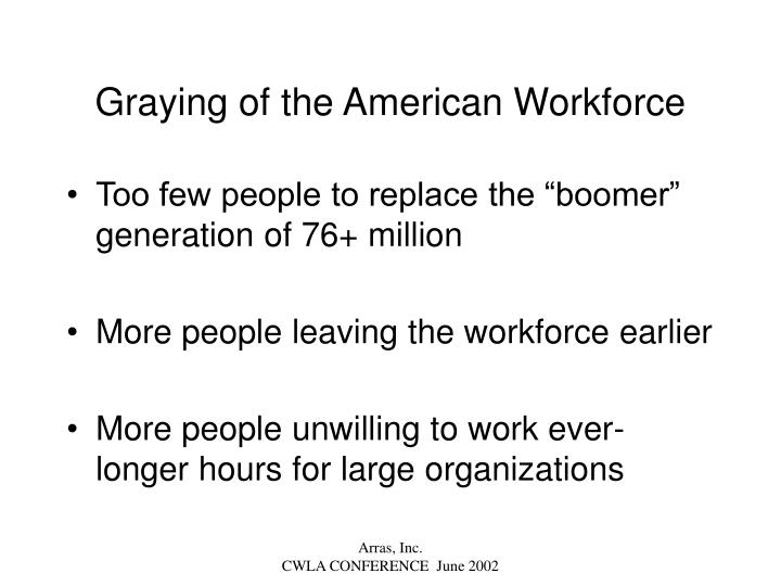 Graying of the american workforce