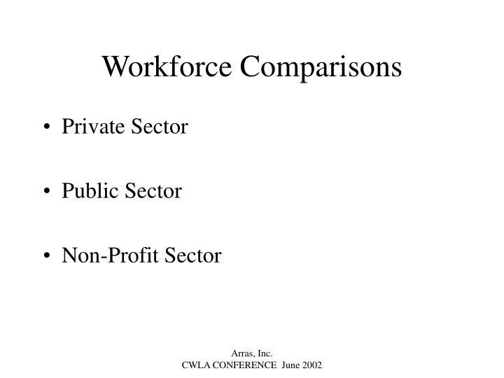 Workforce Comparisons