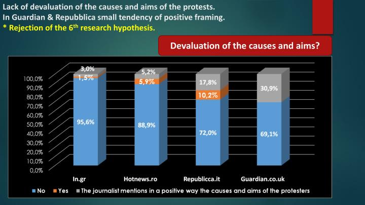 Lack of devaluation of the causes and aims of the protests.