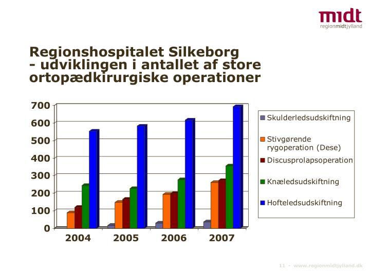 Regionshospitalet Silkeborg