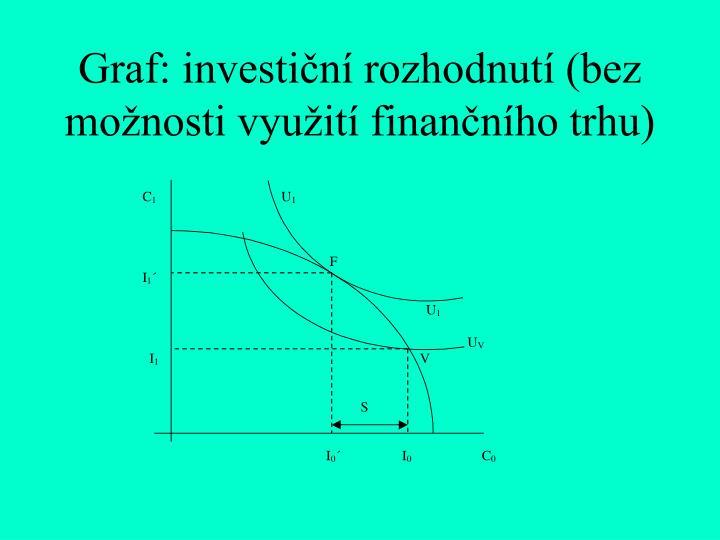 Graf: investiční rozhodnutí (bez možnosti využití finančního trhu)