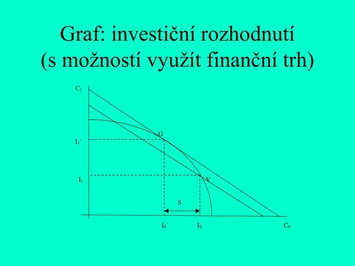 Graf: investiční rozhodnutí