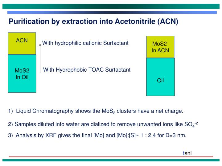 Purification by extraction into Acetonitrile (ACN)