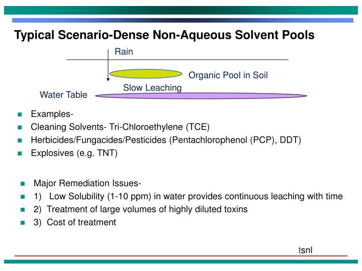 Typical Scenario-Dense Non-Aqueous Solvent Pools