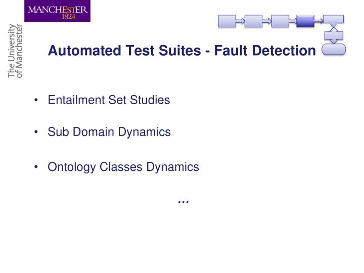 Automated Test Suites - Fault Detection