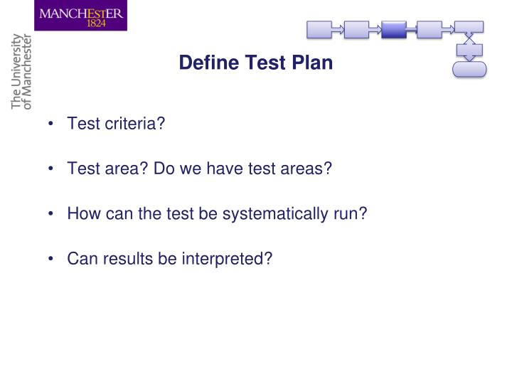 Define Test Plan