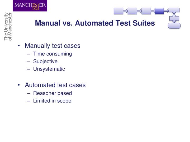 Manual vs. Automated Test Suites
