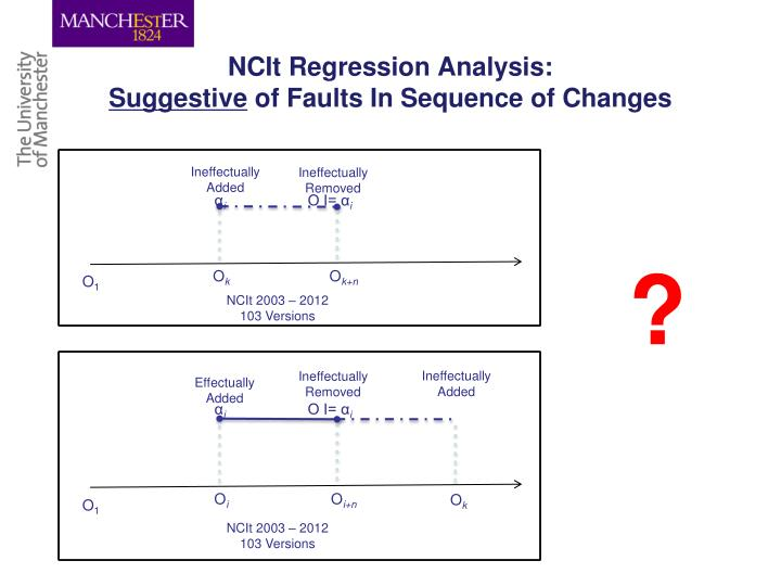 NCIt Regression Analysis: