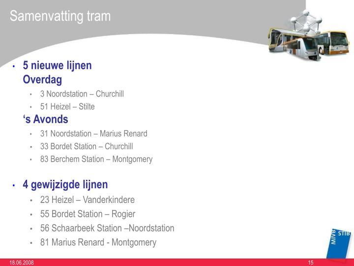 Samenvatting tram