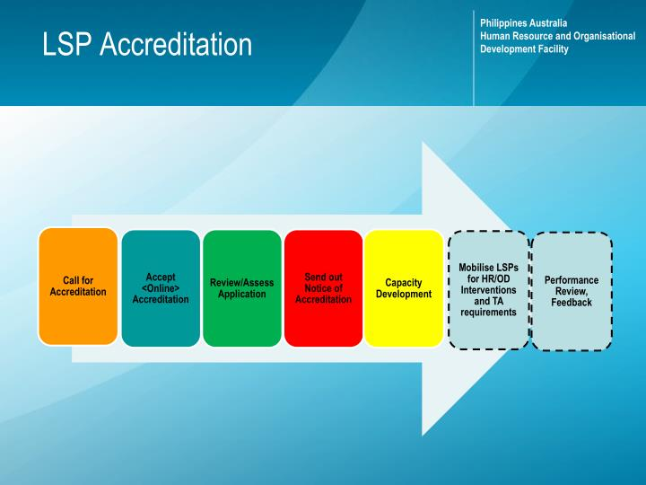 Lsp accreditation