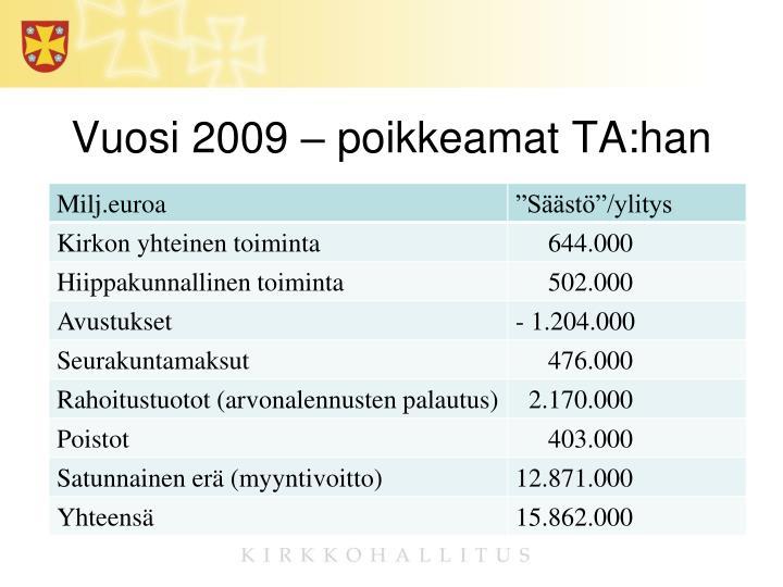 Vuosi 2009 – poikkeamat TA:han