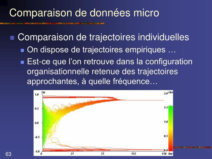Comparaison de données micro