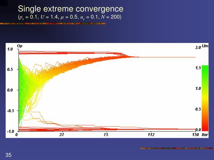 Single extreme convergence