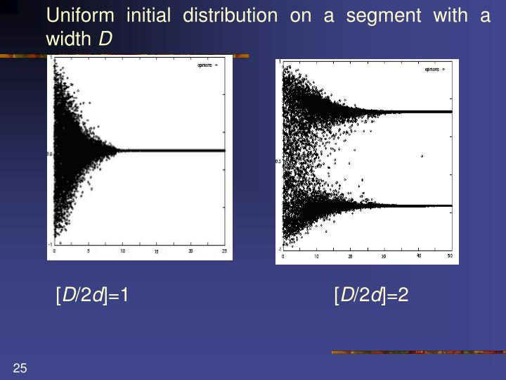 Uniform initial distribution on a segment with a width