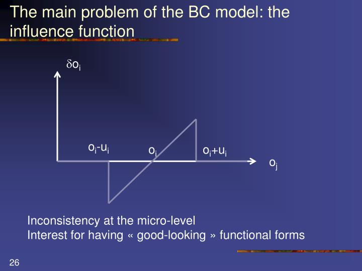 The main problem of the BC model: the influence function