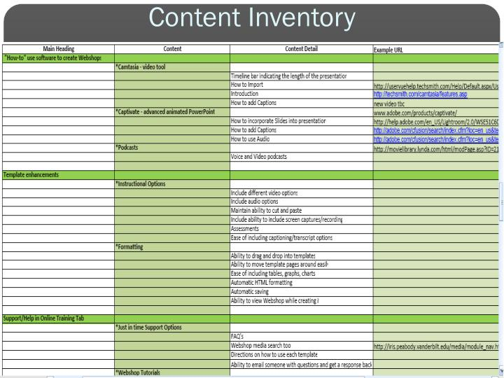 Content Inventory