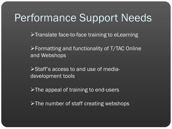 Performance Support Needs