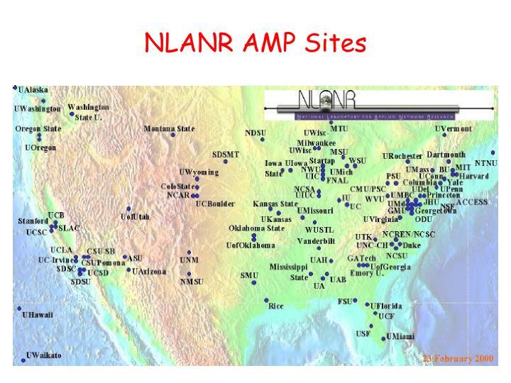 NLANR AMP Sites
