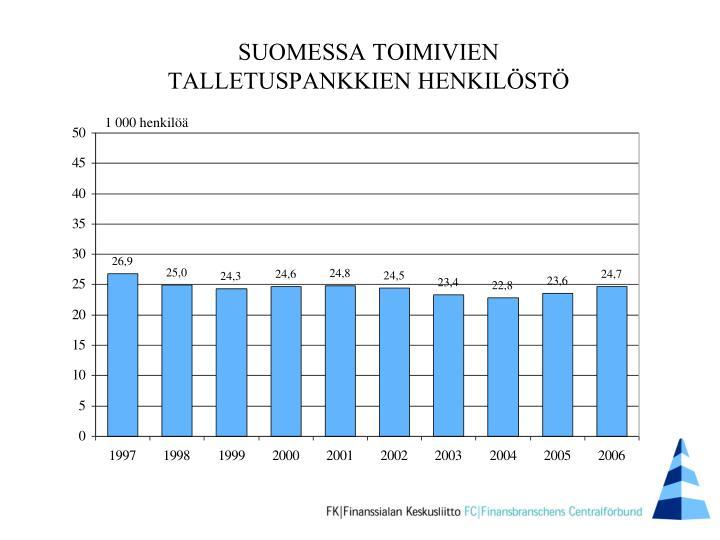 SUOMESSA TOIMIVIEN