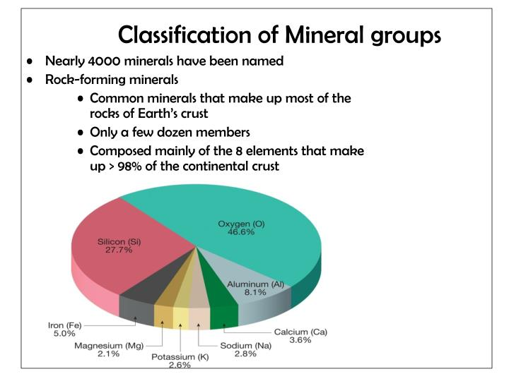Classification of Mineral groups