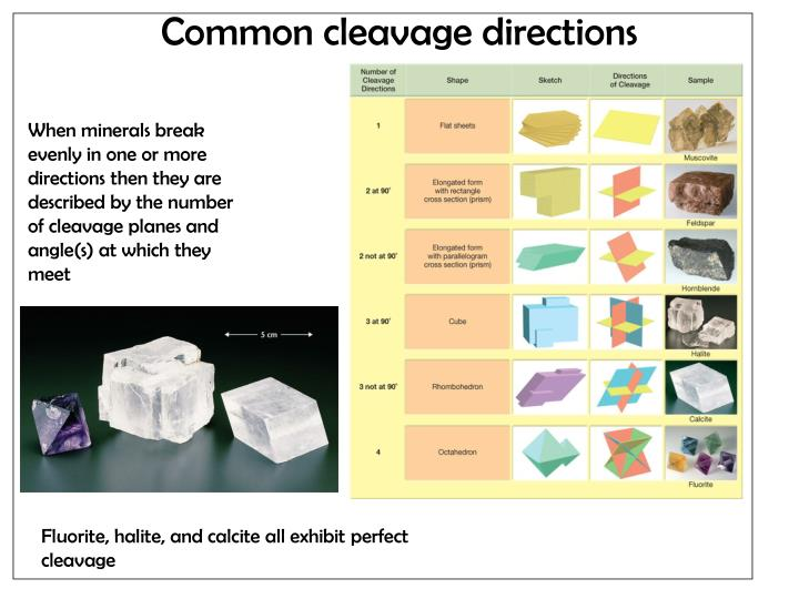 Common cleavage directions