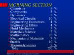morning section